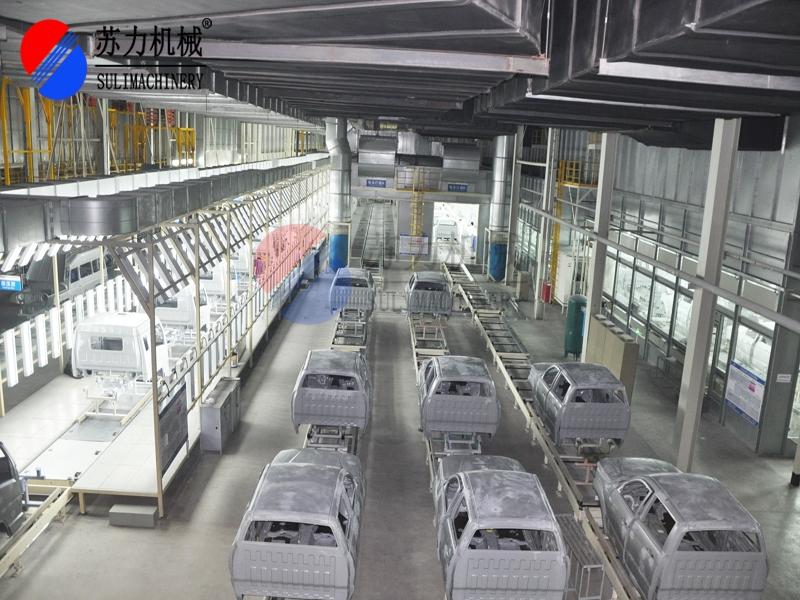 汽车涂装生产线